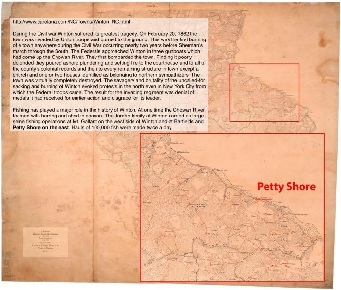 petty shore