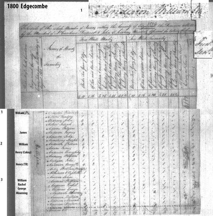 1800 census