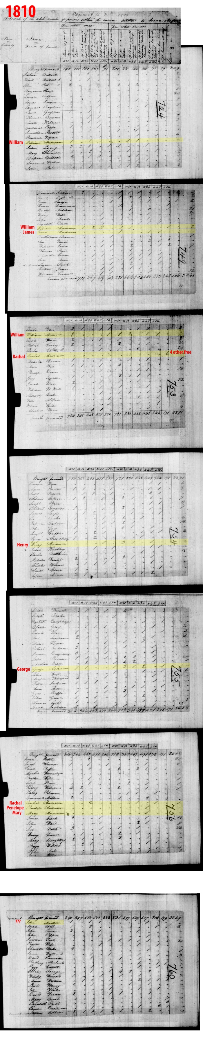 1810 census copy