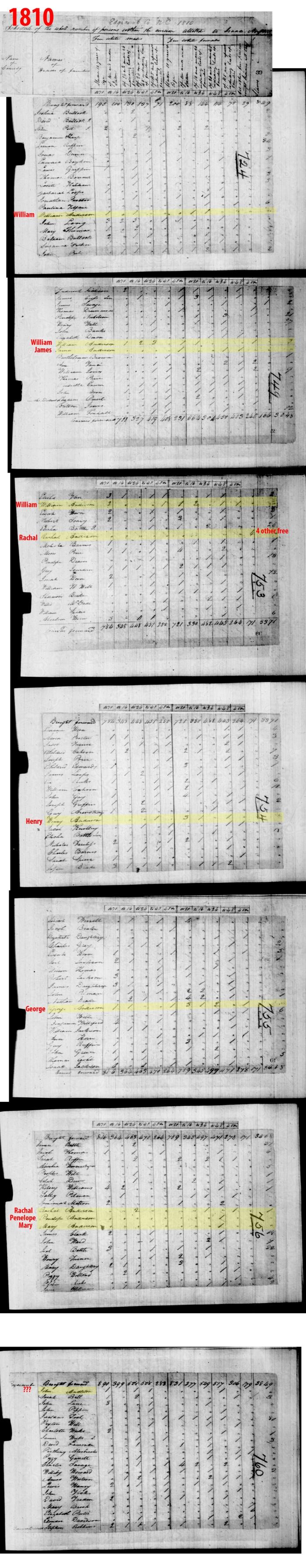 1810 census copy