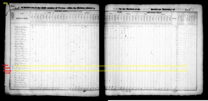 1830 census 4bros